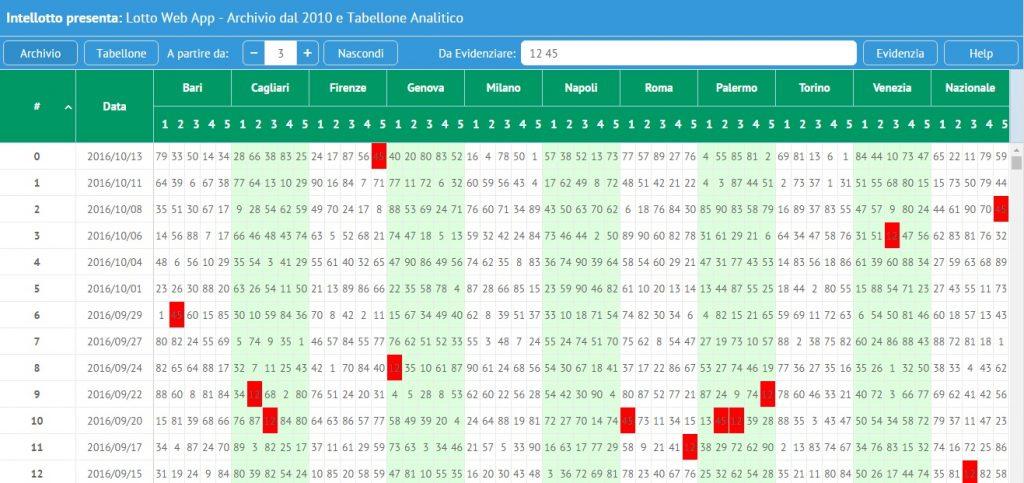 tabellone_analitico3